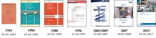NEN1010-reeks.png