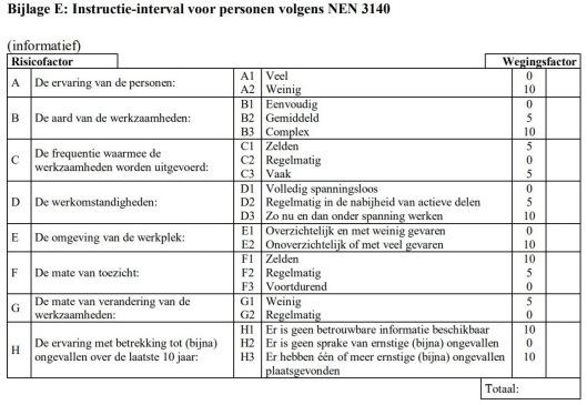 NEN3140_Bijlage_E